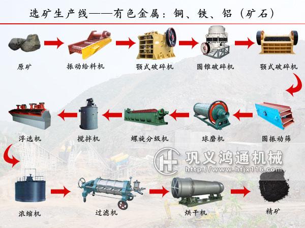 矿渣烘干烘干机生产线