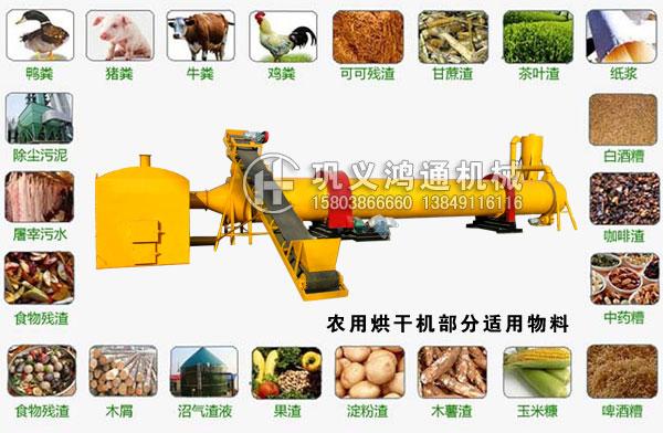 农用烘干机适用物料