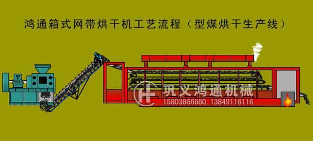 型煤烘干机生产线