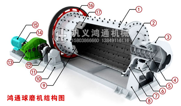 干式球磨机内部结构图