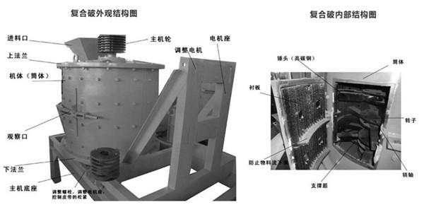复合式破碎机结构图片